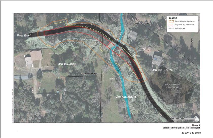 Bassi Road bridge project